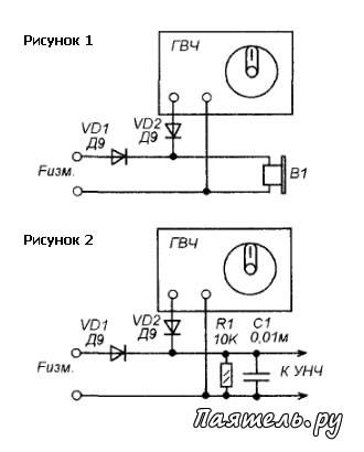 Для измерения частоты