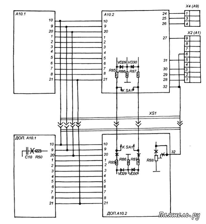 Схема увелечения каналов