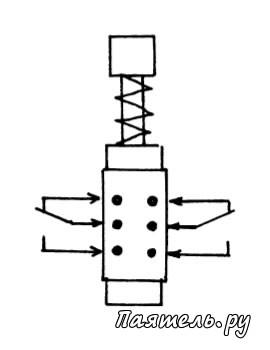 схема подключения сгу элина