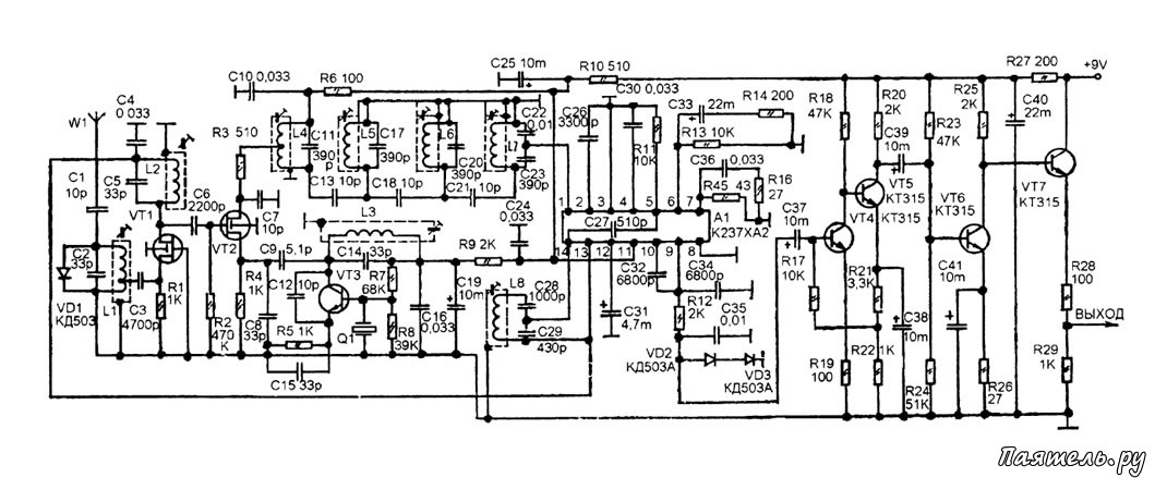 систем радиоуправления или
