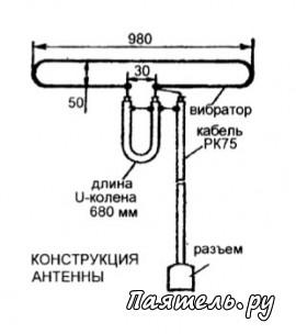 Схема УКВ приставки к СВ радиостанции