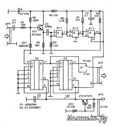Цоколевка микросхем КМОП (КМДП) серии К561, КР1561, 564 ...