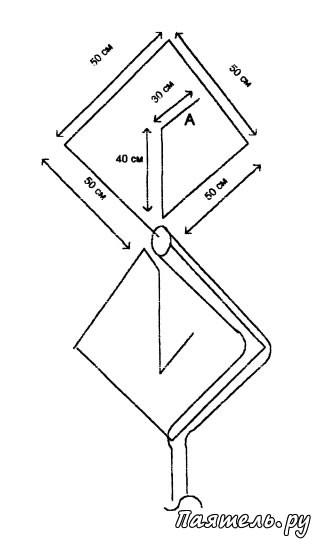Схема антенны СВ-радиостанции.