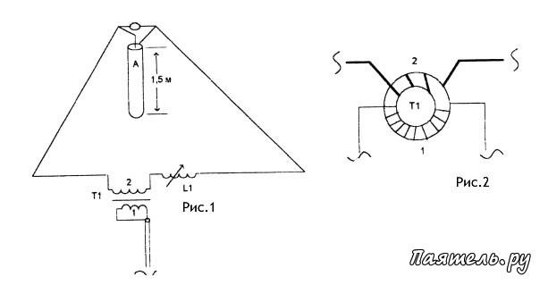 Магнитная рамочная антенна с