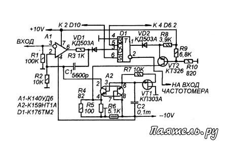 АЦП частотомера на микросхемах