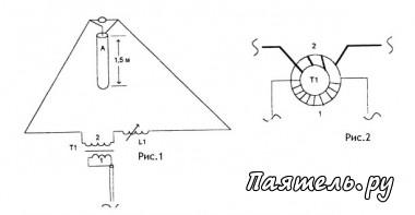 Магнитная рамочная антенна с индуктивной настройкой