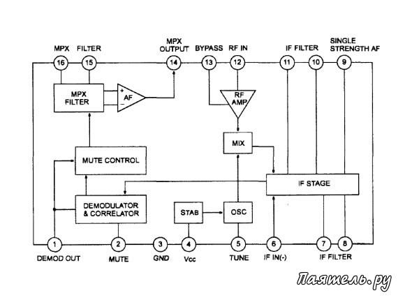 Микросхема KA22429D FM-