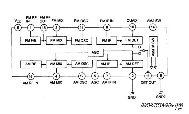 Микросхема KA2297 AM/FM