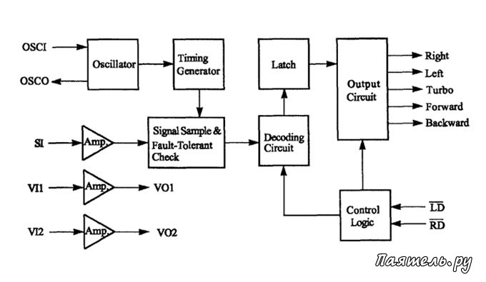 Электрические технические