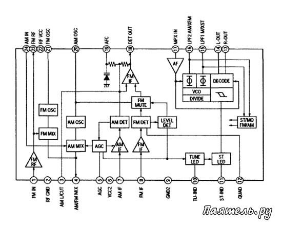 Схема Аудиоплеера AM-FM