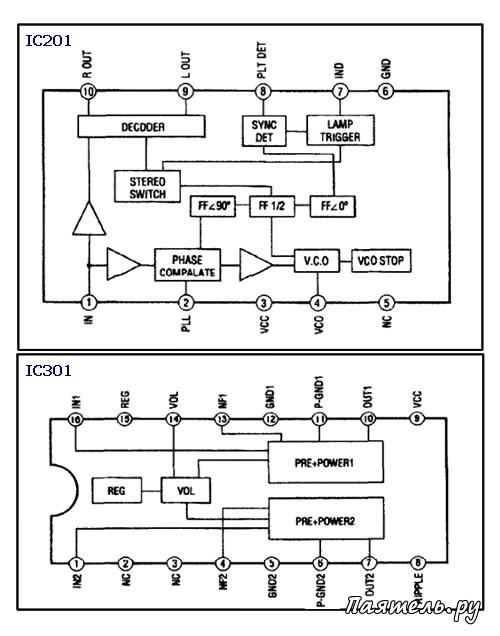 Схема приемника Sony-SRF-T615
