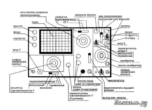 схема осциллографа с1-65а.