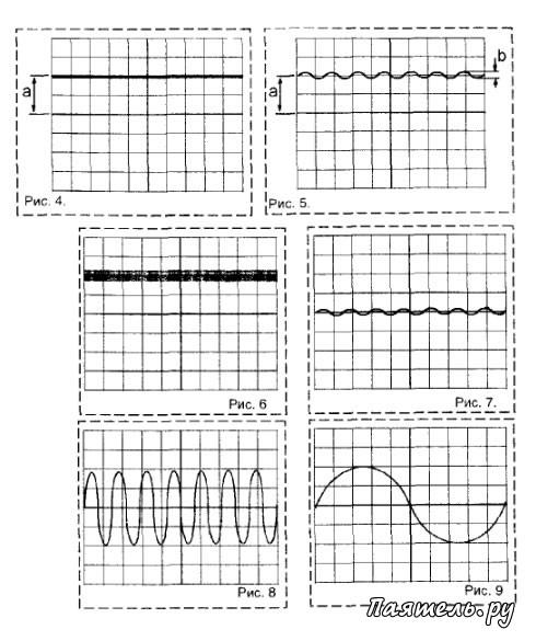 Схема осциллографа С1-65