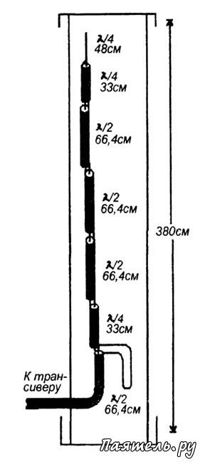 Размеры антенны на рисунке 10