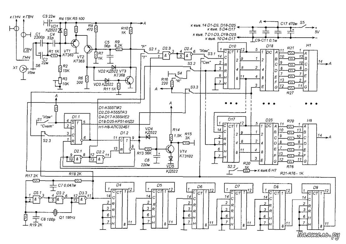 Аналоговый частотомер своими руками фото 582