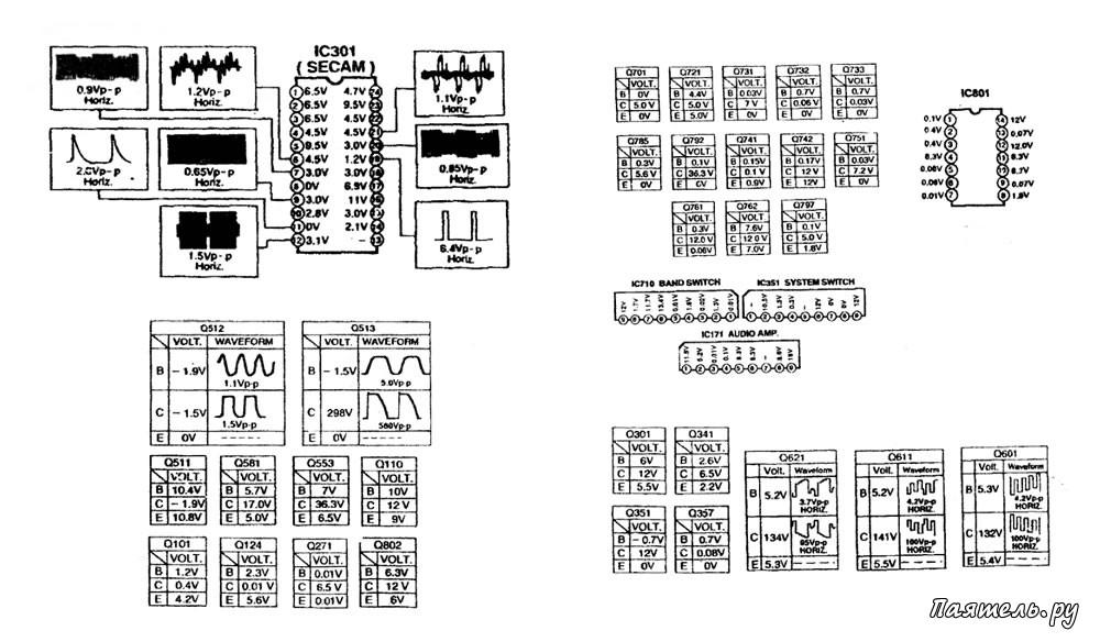 Схема на телевизор sanyo cem 1454