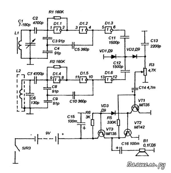металлоискателя основан на