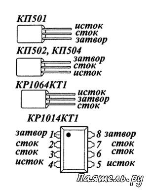 серий КП501, КП502, КП504,