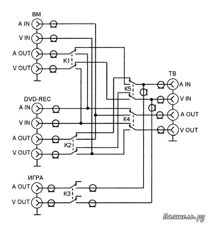 На рисунке 2 приводится схема